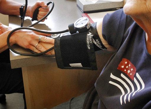 High Blood Pressure_637216