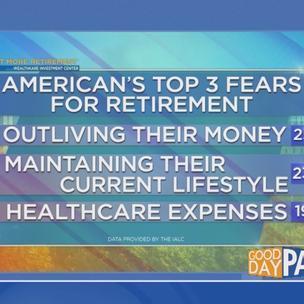 Addressing retirement fears with WealthKare